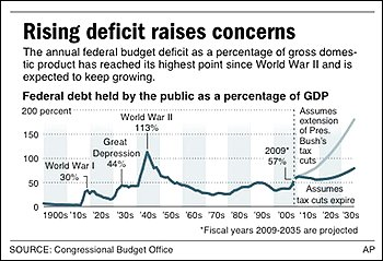 washpost-deficits-w-and-wo-tax-cuts